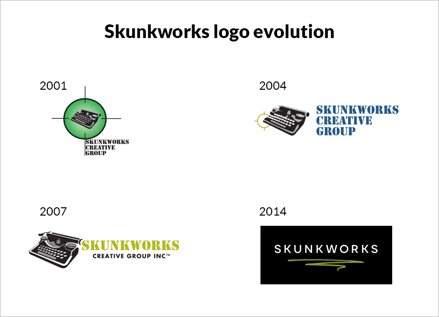 Skunkworks Logo Evolution